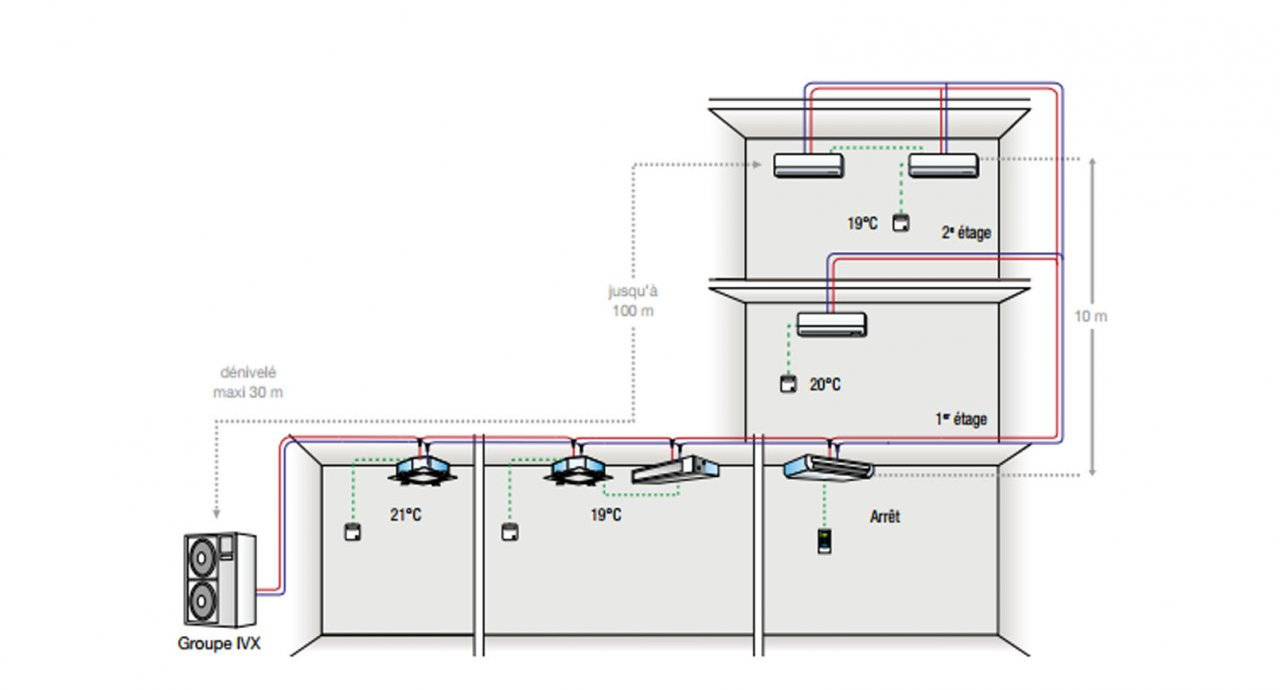drv hitachi gamme utopia entreprise chauffage hy res caleco. Black Bedroom Furniture Sets. Home Design Ideas